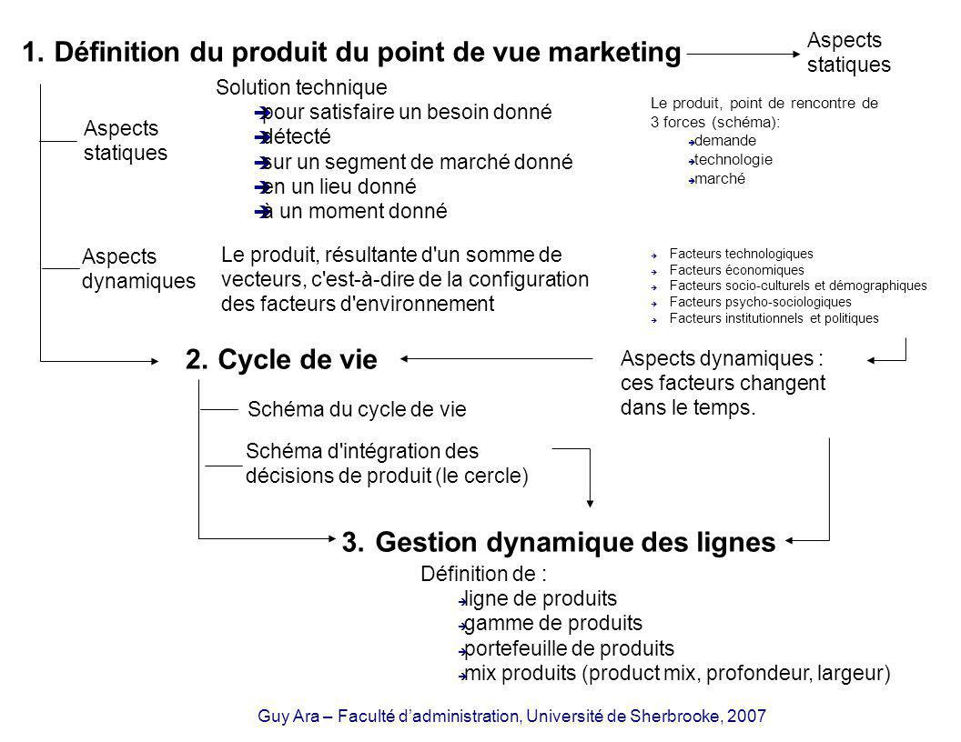 Guy Ara – Faculté dadministration, Université de Sherbrooke, 2007 Définition du produit du point de vue marketing Aspects statiques Aspects dynamiques