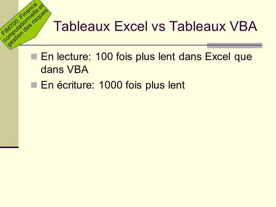 FIM700: Finance computationnelle et gestion des risques Tableaux Excel vs Tableaux VBA En lecture: 100 fois plus lent dans Excel que dans VBA En écrit