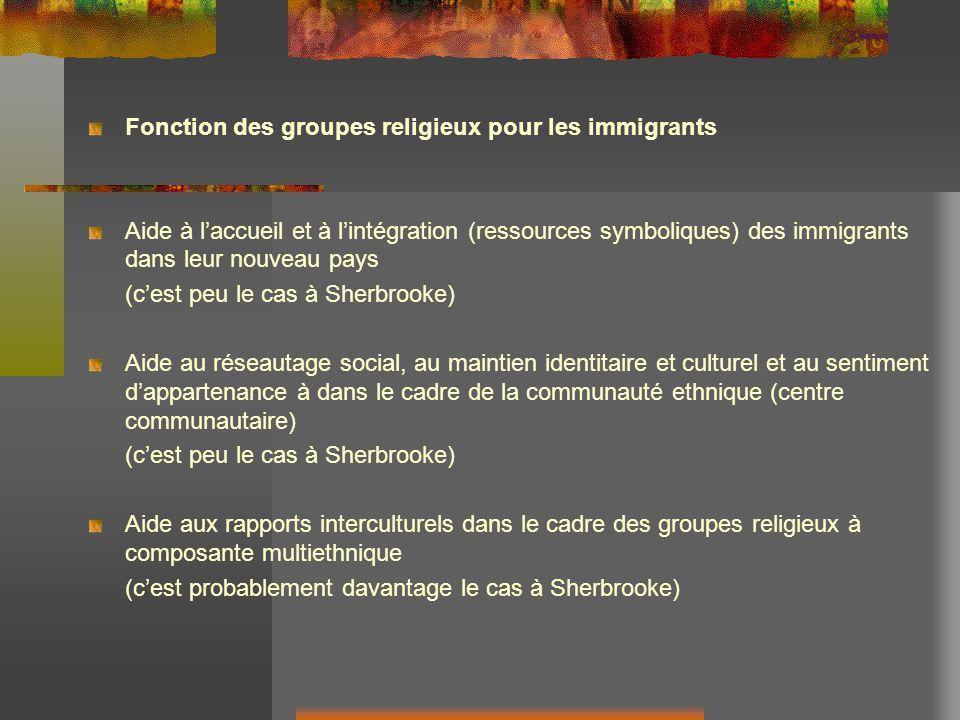 Fonction des groupes religieux pour les immigrants Aide à laccueil et à lintégration (ressources symboliques) des immigrants dans leur nouveau pays (cest peu le cas à Sherbrooke) Aide au réseautage social, au maintien identitaire et culturel et au sentiment dappartenance à dans le cadre de la communauté ethnique (centre communautaire) (cest peu le cas à Sherbrooke) Aide aux rapports interculturels dans le cadre des groupes religieux à composante multiethnique (cest probablement davantage le cas à Sherbrooke)