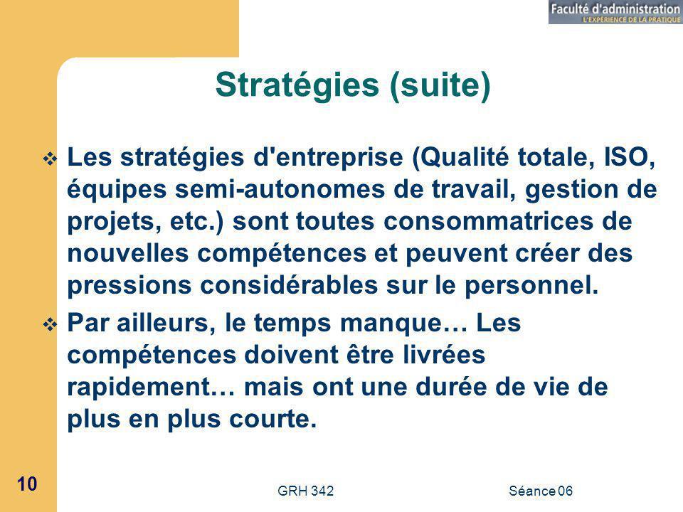 GRH 342Séance 06 10 Stratégies (suite) Les stratégies d entreprise (Qualité totale, ISO, équipes semi-autonomes de travail, gestion de projets, etc.) sont toutes consommatrices de nouvelles compétences et peuvent créer des pressions considérables sur le personnel.