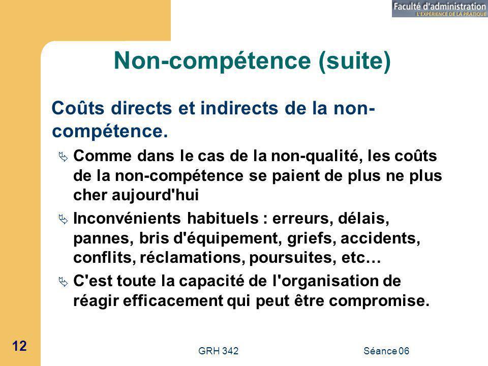 GRH 342Séance 06 12 Non-compétence (suite) Coûts directs et indirects de la non- compétence.