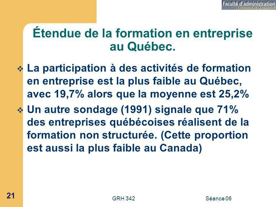 GRH 342Séance 06 21 Étendue de la formation en entreprise au Québec.