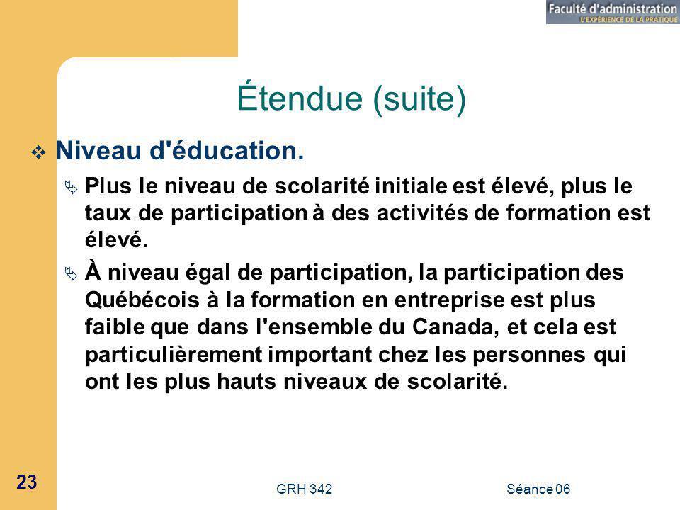 GRH 342Séance 06 23 Étendue (suite) Niveau d éducation.