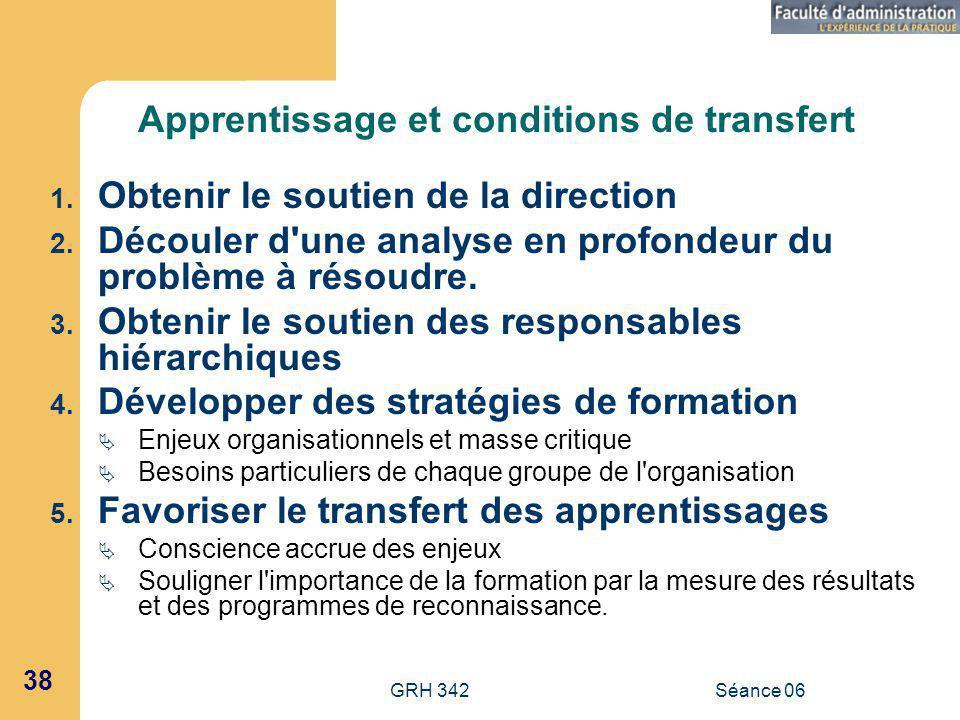 GRH 342Séance 06 38 Apprentissage et conditions de transfert 1.