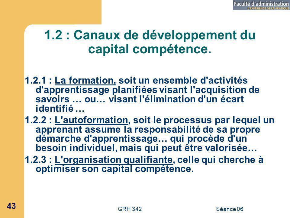 GRH 342Séance 06 43 1.2 : Canaux de développement du capital compétence.