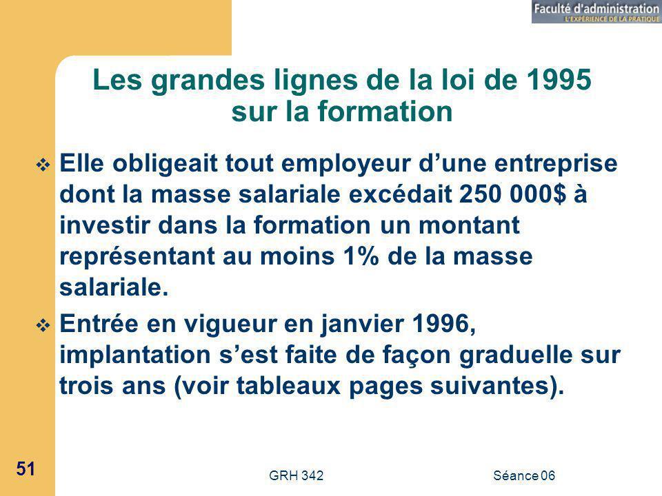 GRH 342Séance 06 51 Les grandes lignes de la loi de 1995 sur la formation Elle obligeait tout employeur dune entreprise dont la masse salariale excédait 250 000$ à investir dans la formation un montant représentant au moins 1% de la masse salariale.