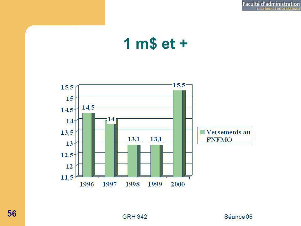 GRH 342Séance 06 56 1 m$ et +