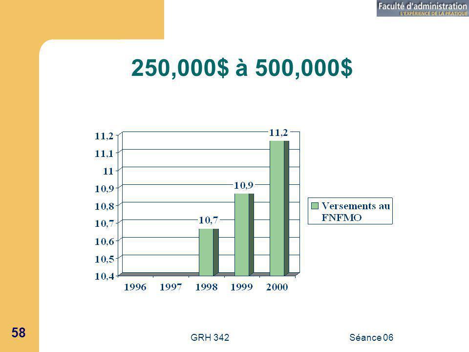 GRH 342Séance 06 58 250,000$ à 500,000$