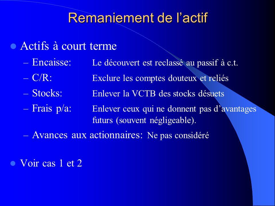 Remaniement de lactif Actifs à court terme – Encaisse: Le découvert est reclassé au passif à c.t. – C/R: Exclure les comptes douteux et reliés – Stock