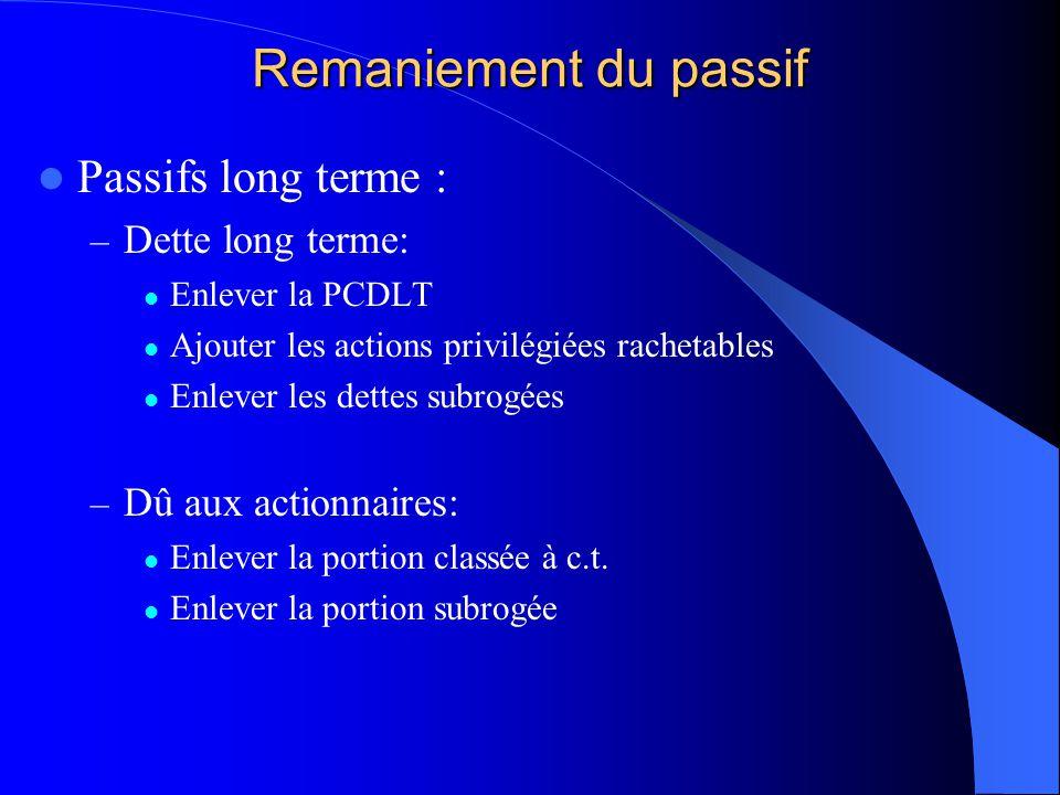 Remaniement du passif Passifs long terme : – Dette long terme: Enlever la PCDLT Ajouter les actions privilégiées rachetables Enlever les dettes subrog
