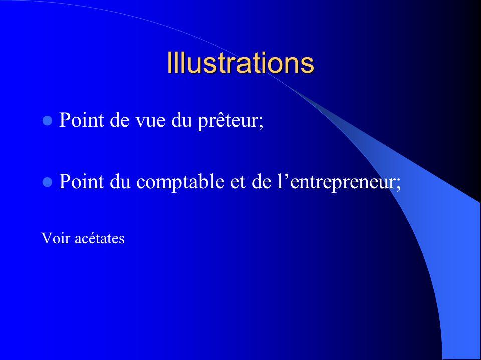 Illustrations Point de vue du prêteur; Point du comptable et de lentrepreneur; Voir acétates