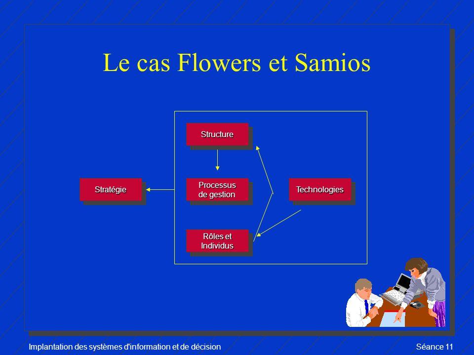 Implantation des systèmes d information et de décisionSéance 11 Le cas Flowers et Samios StratégieStratégieProcessus de gestion Processus Rôles et Individus Individus TechnologiesTechnologies StructureStructure