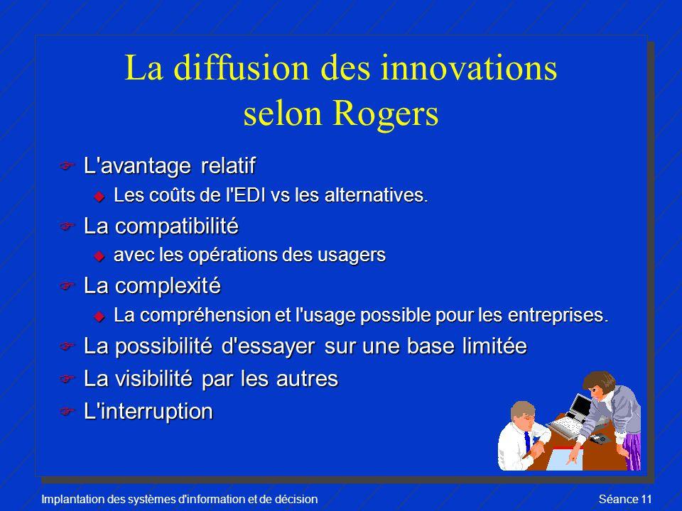 Implantation des systèmes d information et de décisionSéance 11 La diffusion des innovations selon Rogers F L avantage relatif u Les coûts de l EDI vs les alternatives.