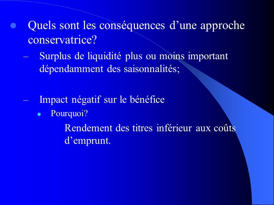 Quels sont les conséquences dune approche conservatrice? – Surplus de liquidité plus ou moins important dépendamment des saisonnalités; – Impact négat