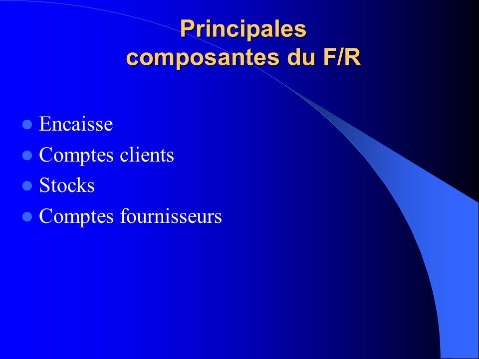 Principales composantes du F/R Encaisse Comptes clients Stocks Comptes fournisseurs