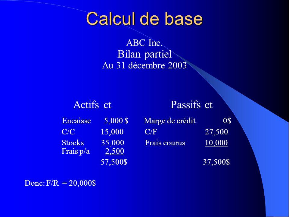 Calcul de base ABC Inc. Bilan partiel Au 31 décembre 2003 Actifs ct Passifs ct Encaisse 5,000 $ Marge de crédit 0$ C/C 15,000 C/F 27,500 Stocks 35,000