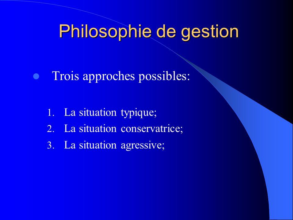 Philosophie de gestion Trois approches possibles: 1. La situation typique; 2. La situation conservatrice; 3. La situation agressive;