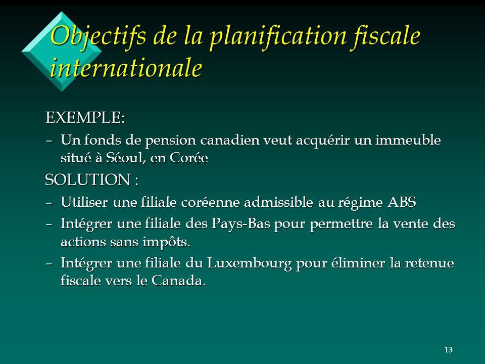 13 Objectifs de la planification fiscale internationale EXEMPLE: –Un fonds de pension canadien veut acquérir un immeuble situé à Séoul, en Corée SOLUT
