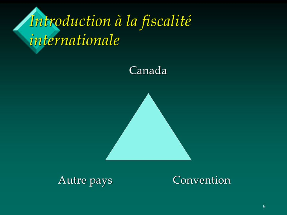 5 Introduction à la fiscalité internationale Canada Autre pays Convention