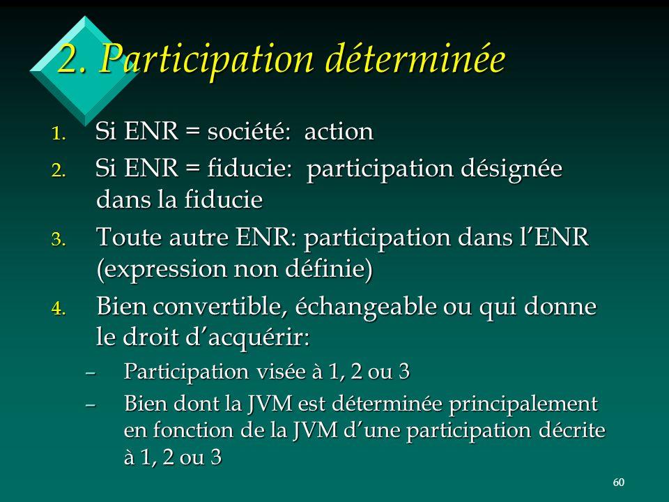 60 2. Participation déterminée 1. Si ENR = société: action 2. Si ENR = fiducie: participation désignée dans la fiducie 3. Toute autre ENR: participati