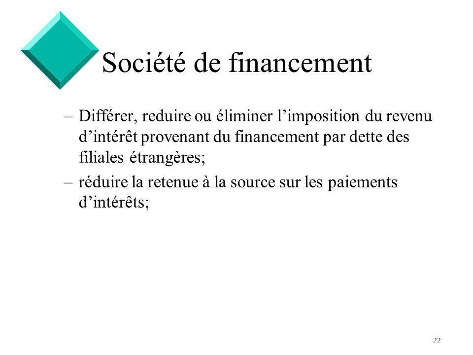 22 Société de financement –Différer, reduire ou éliminer limposition du revenu dintérêt provenant du financement par dette des filiales étrangères; –r