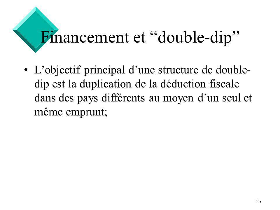 25 Financement et double-dip Lobjectif principal dune structure de double- dip est la duplication de la déduction fiscale dans des pays différents au moyen dun seul et même emprunt;