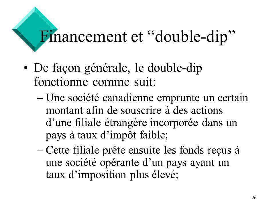 26 Financement et double-dip De façon générale, le double-dip fonctionne comme suit: –Une société canadienne emprunte un certain montant afin de sousc