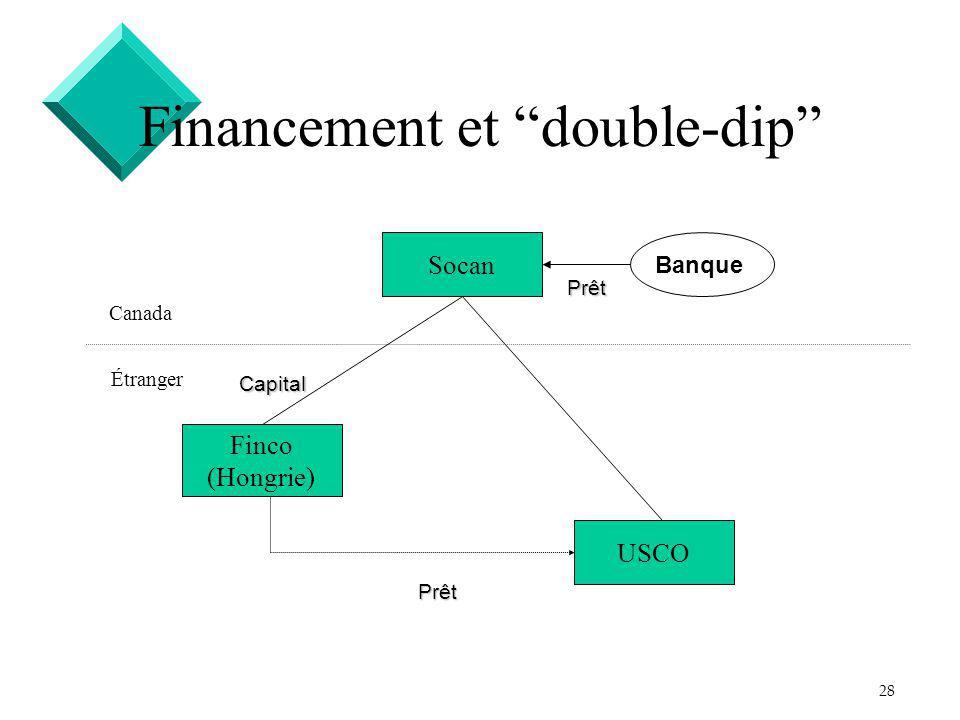 28 Socan Finco (Hongrie) USCO Canada Étranger Prêt Banque Prêt Capital Financement et double-dip