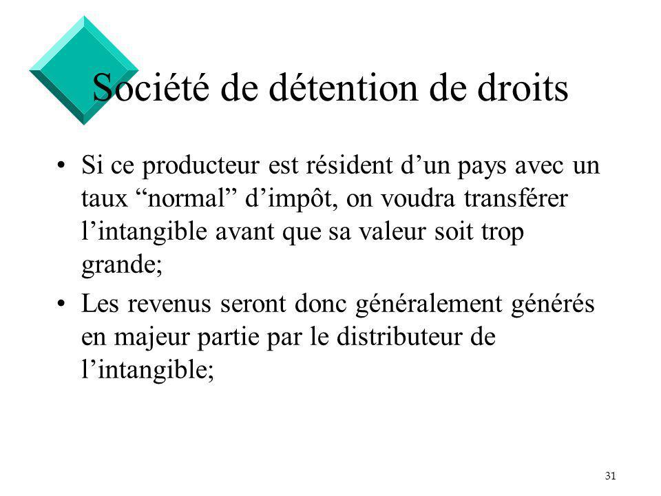 31 Société de détention de droits Si ce producteur est résident dun pays avec un taux normal dimpôt, on voudra transférer lintangible avant que sa val