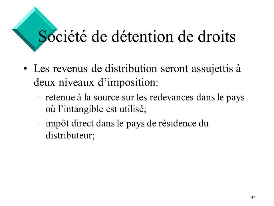 32 Société de détention de droits Les revenus de distribution seront assujettis à deux niveaux dimposition: –retenue à la source sur les redevances da