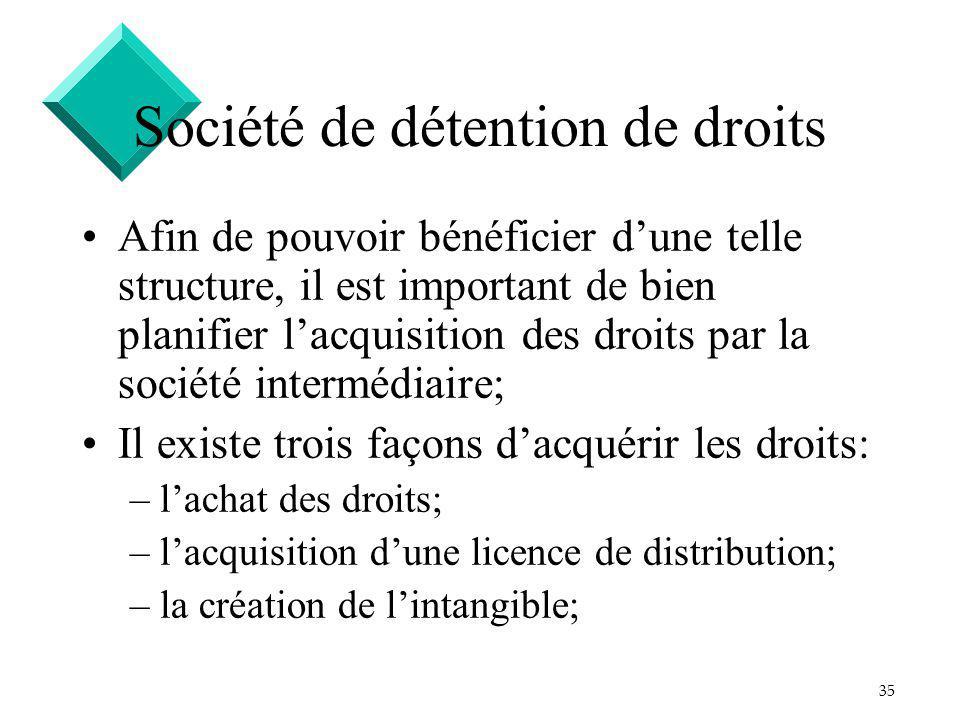 35 Société de détention de droits Afin de pouvoir bénéficier dune telle structure, il est important de bien planifier lacquisition des droits par la société intermédiaire; Il existe trois façons dacquérir les droits: –lachat des droits; –lacquisition dune licence de distribution; –la création de lintangible;
