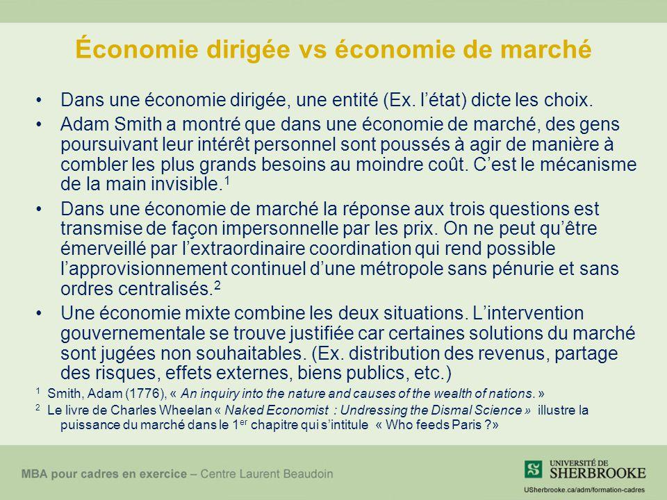Économie dirigée vs économie de marché Dans une économie dirigée, une entité (Ex. létat) dicte les choix. Adam Smith a montré que dans une économie de
