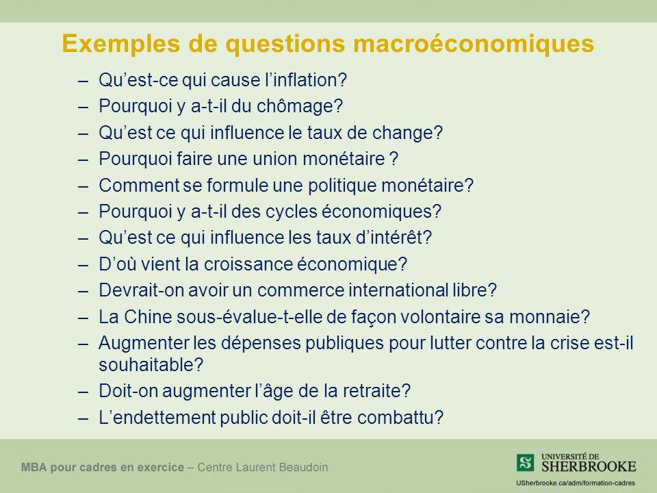 Exemples de questions macroéconomiques –Quest-ce qui cause linflation? –Pourquoi y a-t-il du chômage? –Quest ce qui influence le taux de change? –Pour
