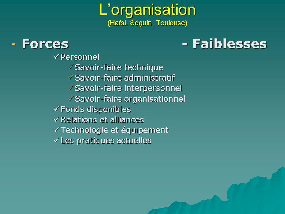 Lorganisation (Hafsi, Séguin, Toulouse) -Forces- Faiblesses Personnel Personnel Savoir-faire technique Savoir-faire technique Savoir-faire administrat