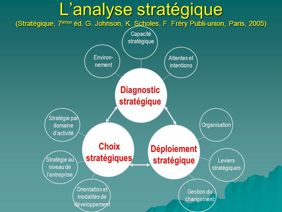 Lanalyse stratégique (Stratégique, 7 ième éd.G. Johnson, K.