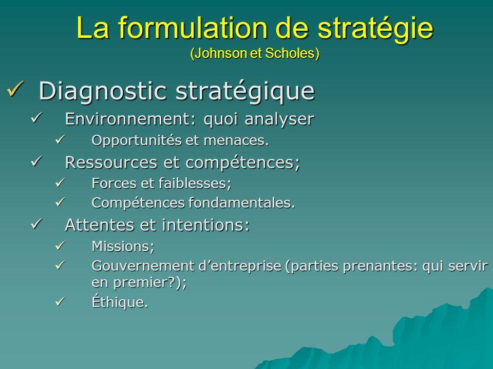 La formulation de stratégie (Johnson et Scholes) Diagnostic stratégique Diagnostic stratégique Environnement: quoi analyser Environnement: quoi analys