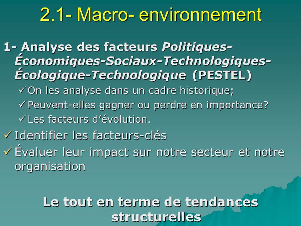 2.1- Macro- environnement 1- Analyse des facteurs Politiques- Économiques-Sociaux-Technologiques- Écologique-Technologique (PESTEL) On les analyse dan