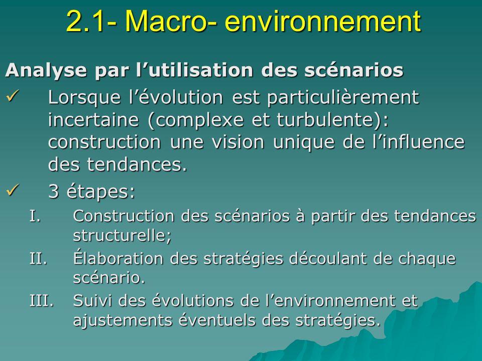 2.1- Macro- environnement Analyse par lutilisation des scénarios Lorsque lévolution est particulièrement incertaine (complexe et turbulente): construction une vision unique de linfluence des tendances.