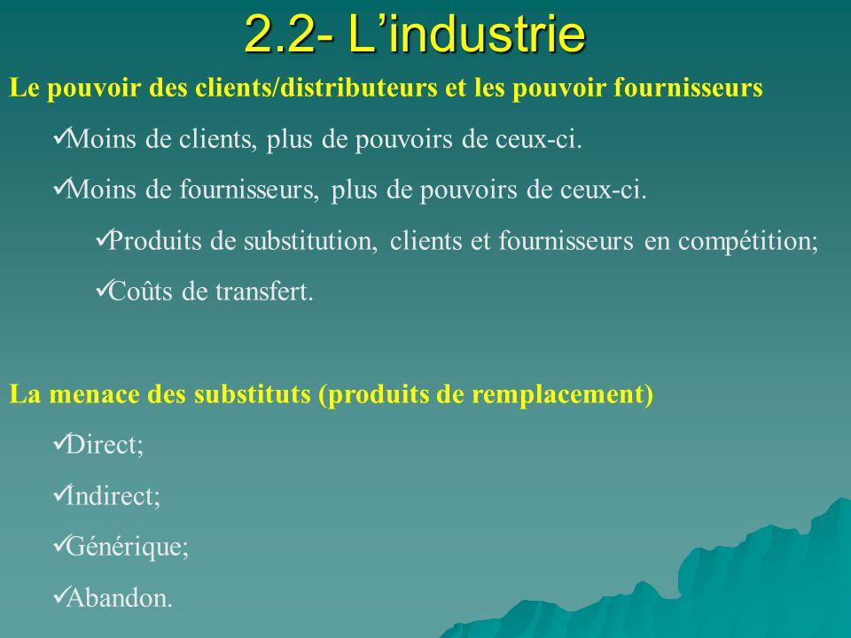 2.2- Lindustrie Le pouvoir des clients/distributeurs et les pouvoir fournisseurs Moins de clients, plus de pouvoirs de ceux-ci. Moins de fournisseurs,