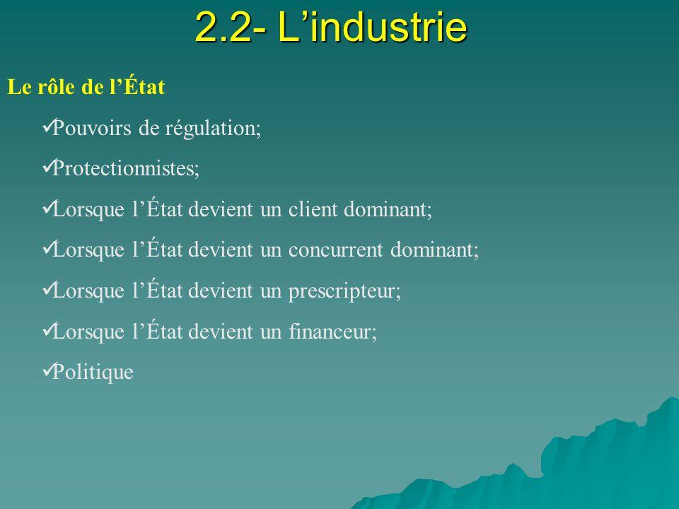 2.2- Lindustrie Le rôle de lÉtat Pouvoirs de régulation; Protectionnistes; Lorsque lÉtat devient un client dominant; Lorsque lÉtat devient un concurrent dominant; Lorsque lÉtat devient un prescripteur; Lorsque lÉtat devient un financeur; Politique