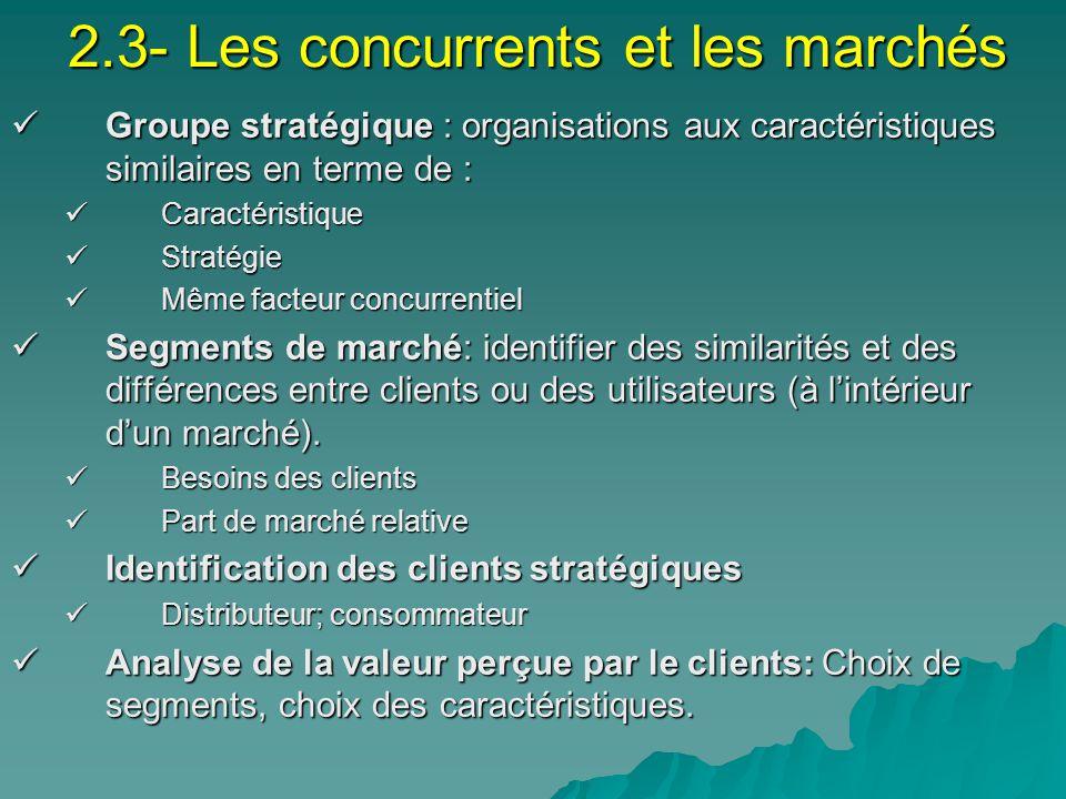 2.3- Les concurrents et les marchés Groupe stratégique : organisations aux caractéristiques similaires en terme de : Groupe stratégique : organisation