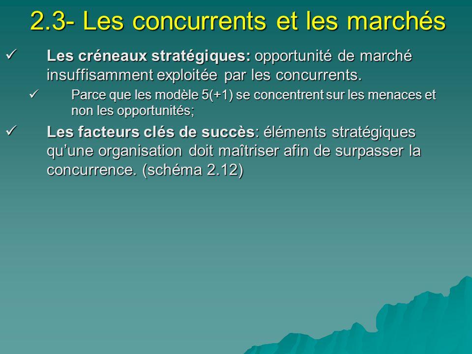 2.3- Les concurrents et les marchés Les créneaux stratégiques: opportunité de marché insuffisamment exploitée par les concurrents. Les créneaux straté