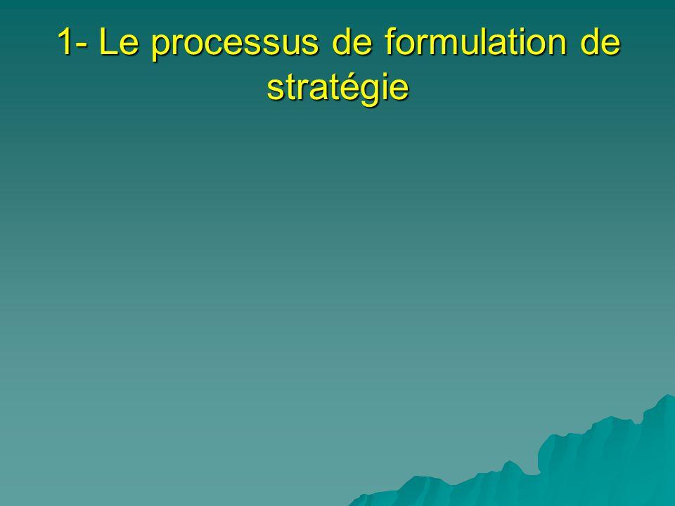 1- Le processus de formulation de stratégie