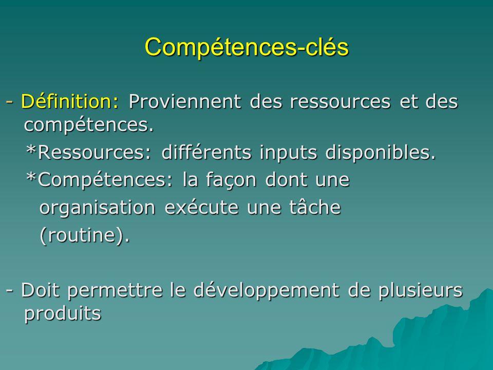 Compétences-clés - Définition: Proviennent des ressources et des compétences. *Ressources: différents inputs disponibles. *Ressources: différents inpu