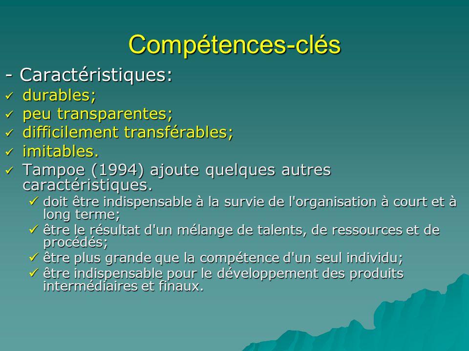Compétences-clés - Caractéristiques: durables; durables; peu transparentes; peu transparentes; difficilement transférables; difficilement transférables; imitables.
