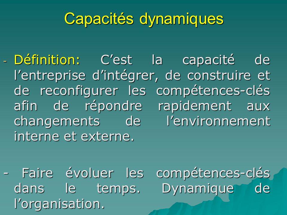 Capacités dynamiques - Définition: Cest la capacité de lentreprise dintégrer, de construire et de reconfigurer les compétences-clés afin de répondre r