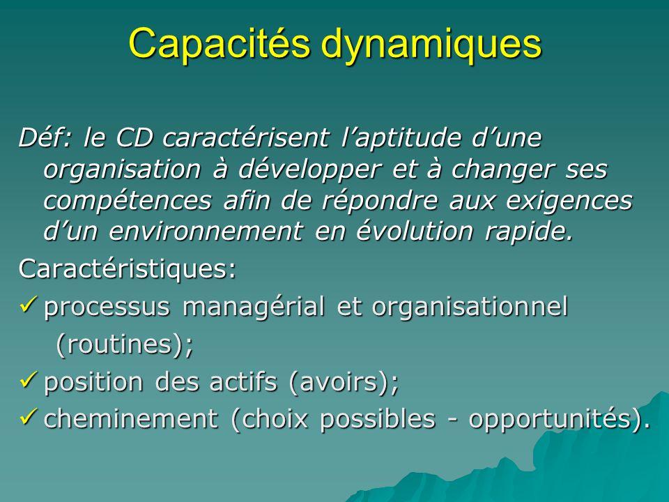 Capacités dynamiques Déf: le CD caractérisent laptitude dune organisation à développer et à changer ses compétences afin de répondre aux exigences dun environnement en évolution rapide.