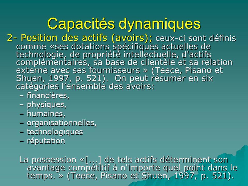 Capacités dynamiques 2- Position des actifs (avoirs); ceux-ci sont définis comme «ses dotations spécifiques actuelles de technologie, de propriété intellectuelle, d actifs complémentaires, sa base de clientèle et sa relation externe avec ses fournisseurs » (Teece, Pisano et Shuen, 1997, p.