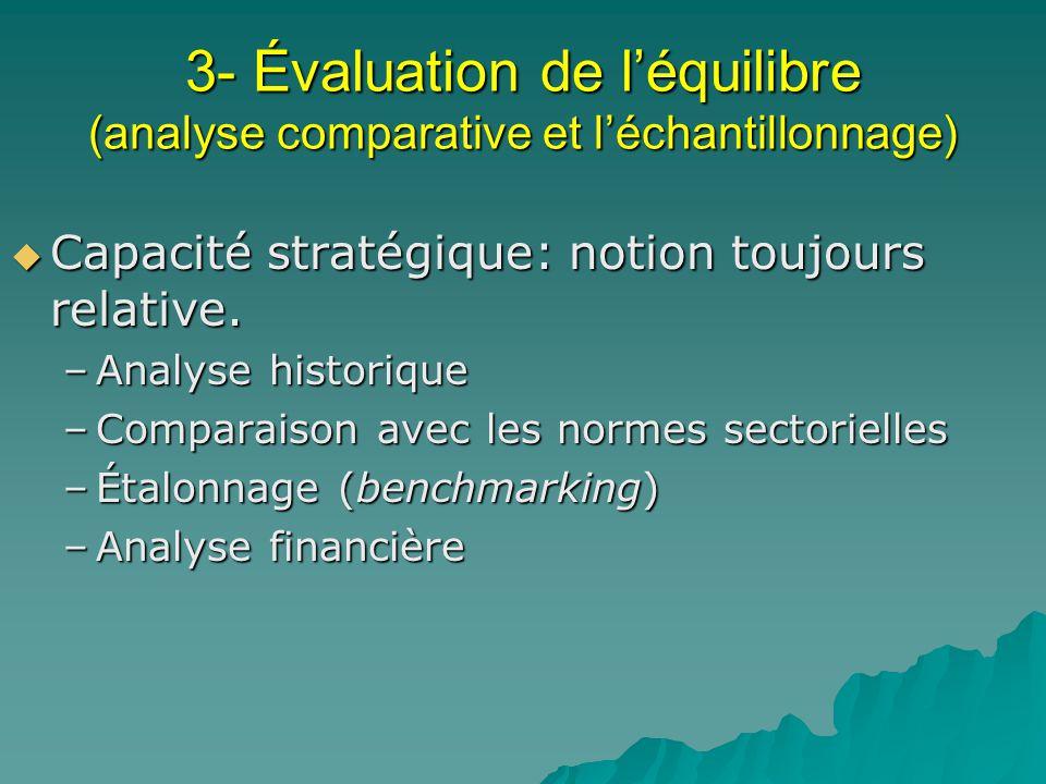 3- Évaluation de léquilibre (analyse comparative et léchantillonnage) Capacité stratégique: notion toujours relative.