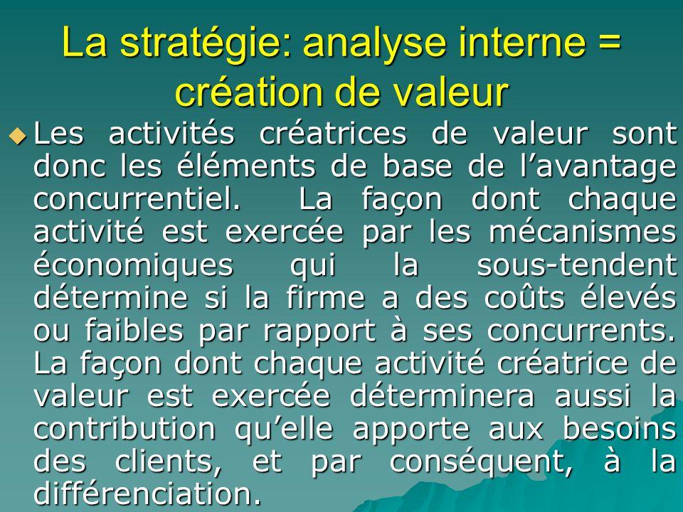 La stratégie: analyse interne = création de valeur Les activités créatrices de valeur sont donc les éléments de base de lavantage concurrentiel.